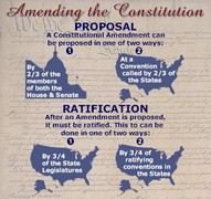 Printables Amending The Constitution Worksheet government 8th mr gouge social studies website amending the constitution students will examine one amendment from eleventh through twenty seventh present a report a